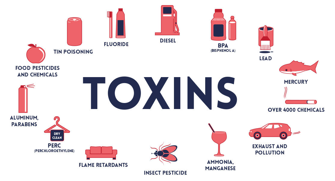 Toxins all around